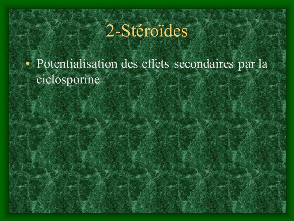 2-Stéroïdes Potentialisation des effets secondaires par la ciclosporine 17 17