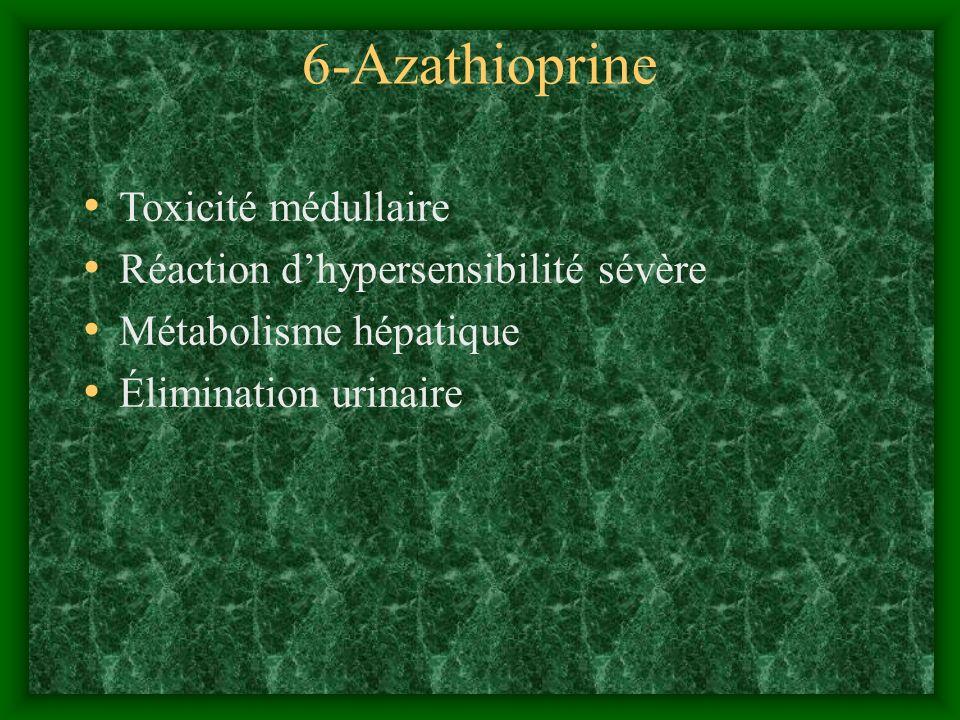 6-Azathioprine Toxicité médullaire Réaction d'hypersensibilité sévère
