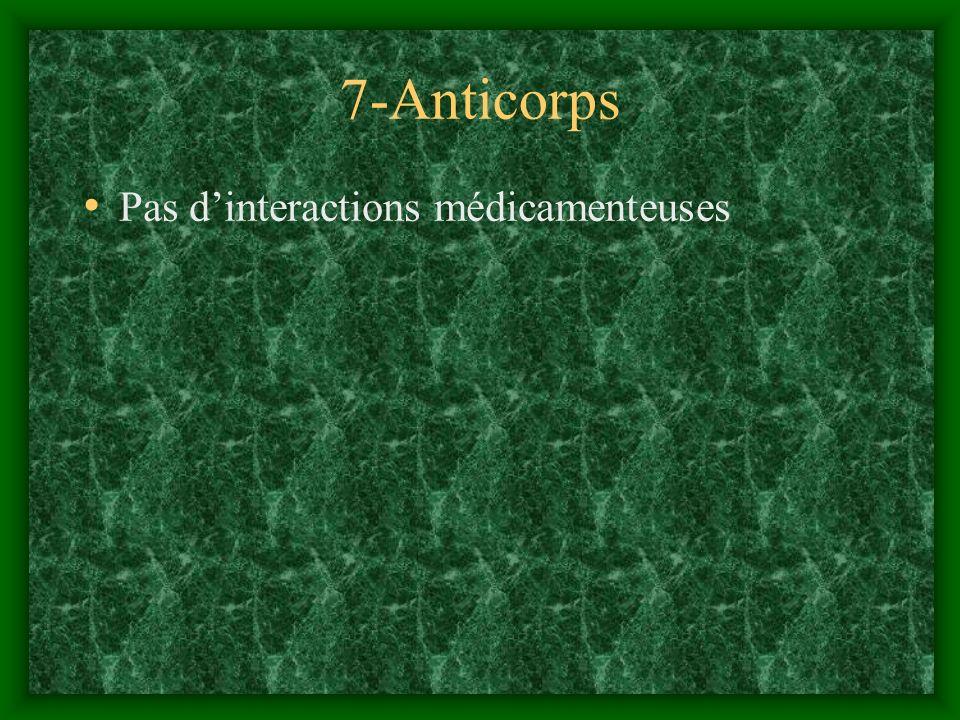7-Anticorps Pas d'interactions médicamenteuses 22