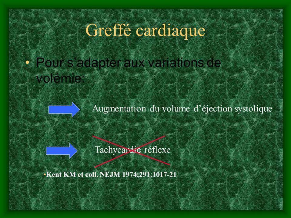 Greffé cardiaque Pour s'adapter aux variations de volémie:
