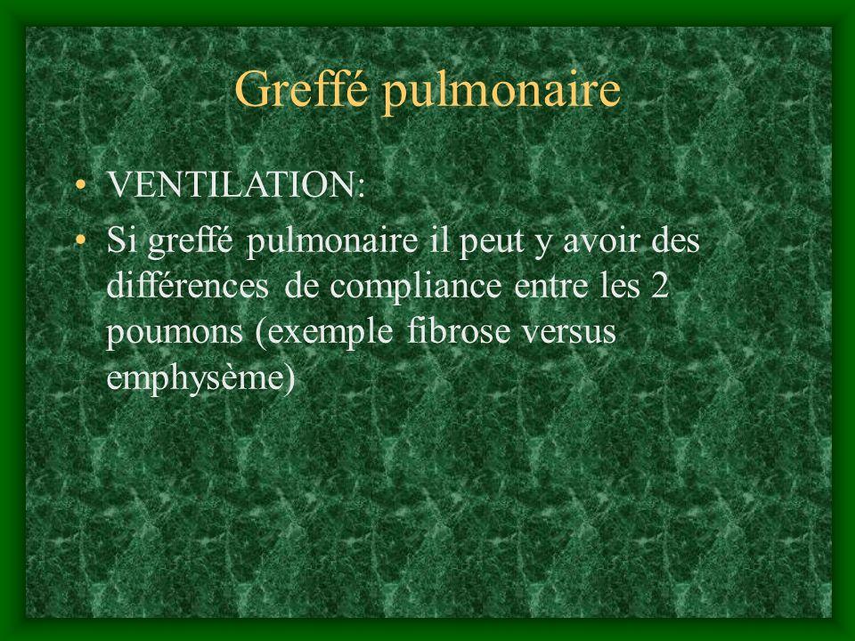 Greffé pulmonaire VENTILATION: