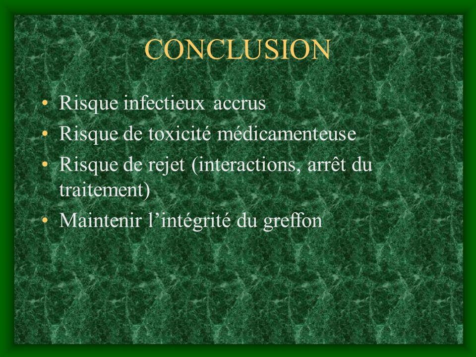 CONCLUSION Risque infectieux accrus Risque de toxicité médicamenteuse