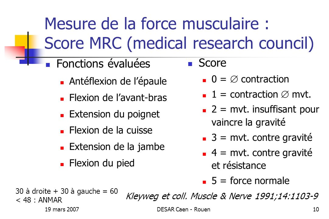 Mesure de la force musculaire : Score MRC (medical research council)
