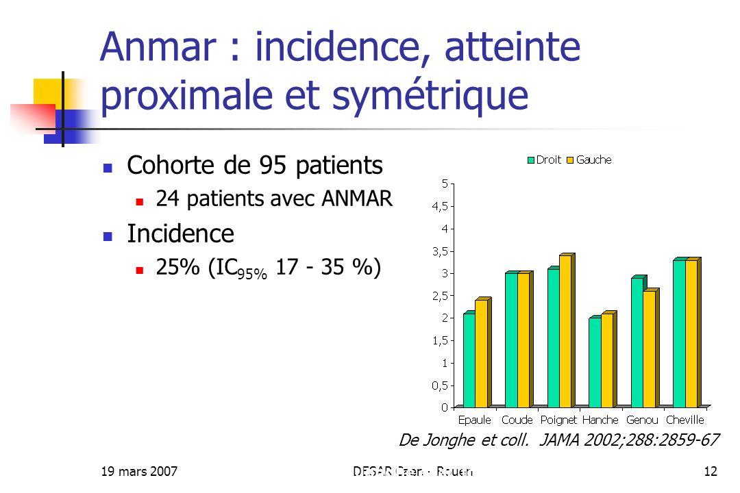 Anmar : incidence, atteinte proximale et symétrique