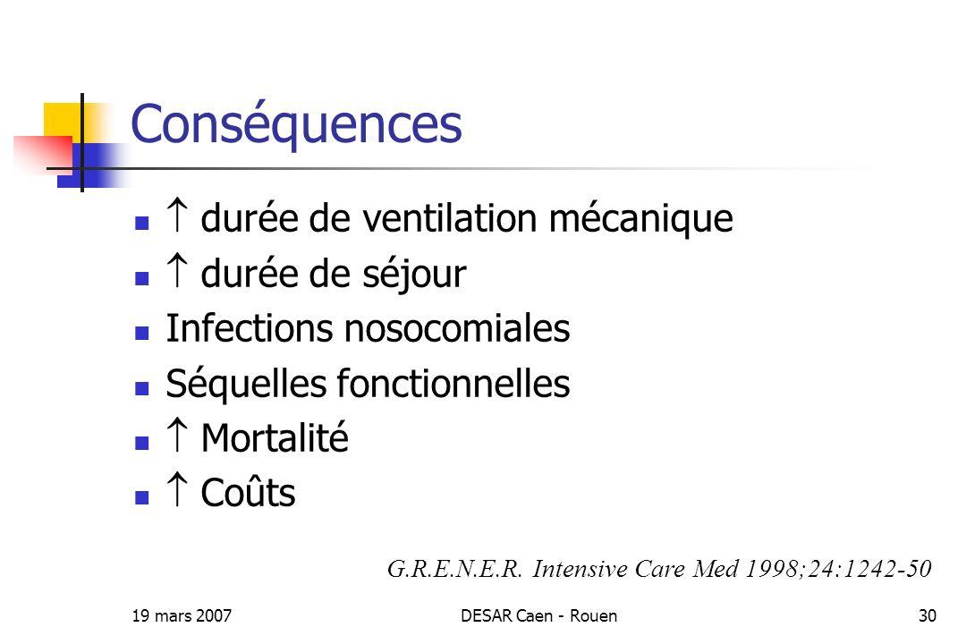 Conséquences  durée de ventilation mécanique  durée de séjour