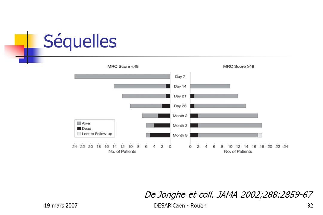 Séquelles De Jonghe et coll. JAMA 2002;288:2859-67 19 mars 2007