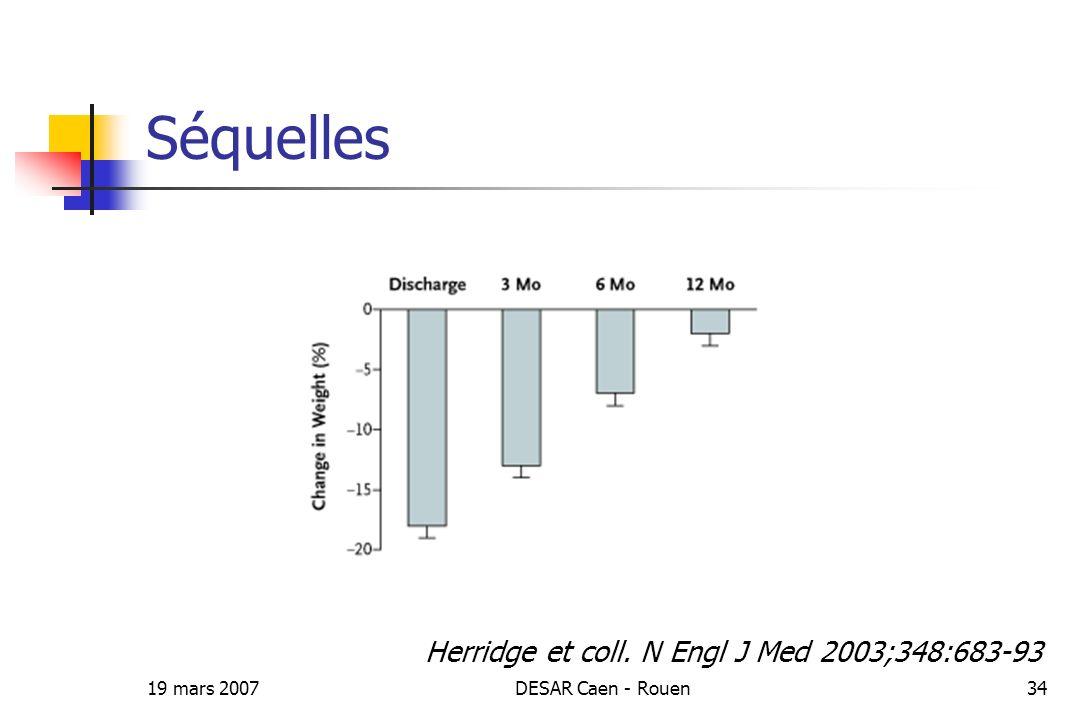 Séquelles Herridge et coll. N Engl J Med 2003;348:683-93 19 mars 2007