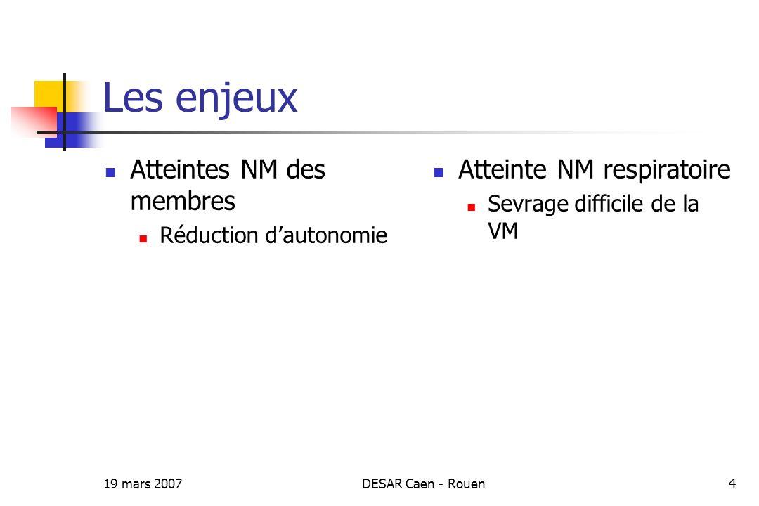 Les enjeux Atteintes NM des membres Atteinte NM respiratoire