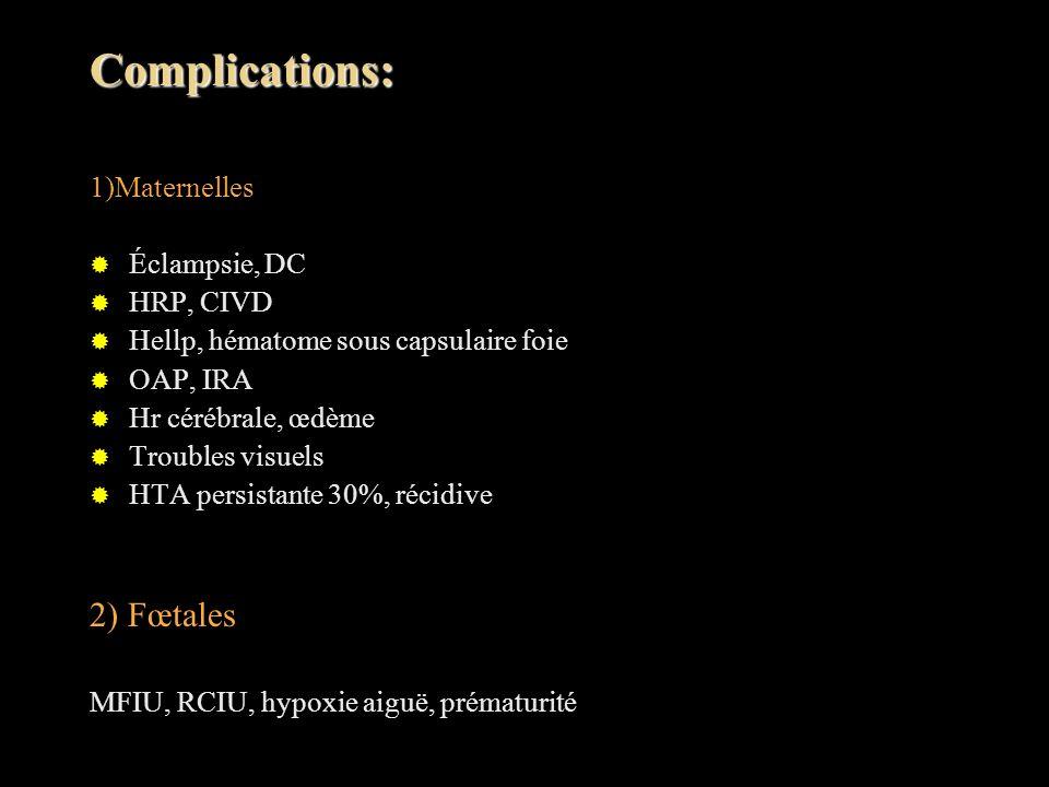 Complications: 2) Fœtales 1)Maternelles Éclampsie, DC HRP, CIVD