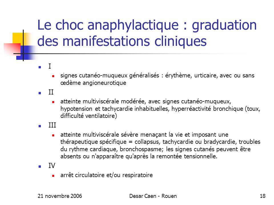 Le choc anaphylactique : graduation des manifestations cliniques