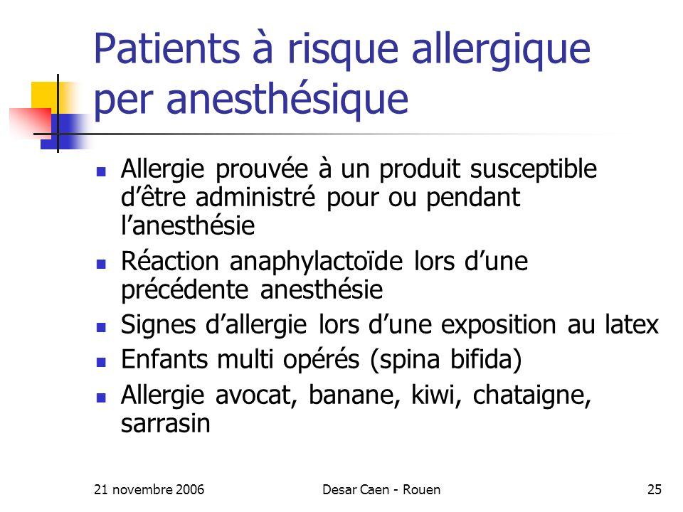 Patients à risque allergique per anesthésique