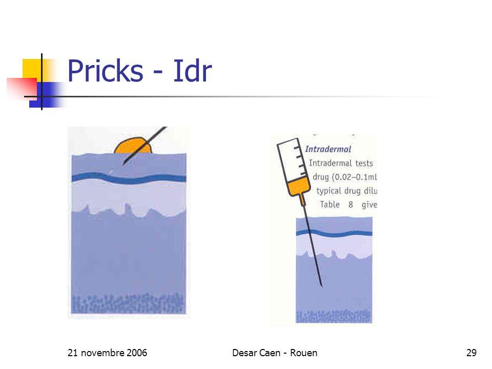 Pricks - Idr 21 novembre 2006 Desar Caen - Rouen