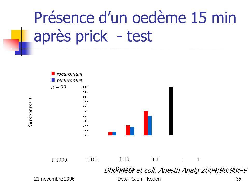 Présence d'un oedème 15 min après prick - test