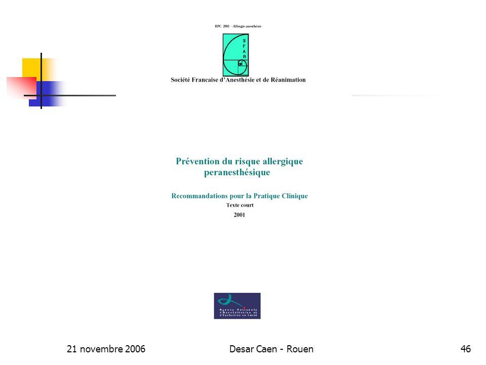 21 novembre 2006 Desar Caen - Rouen