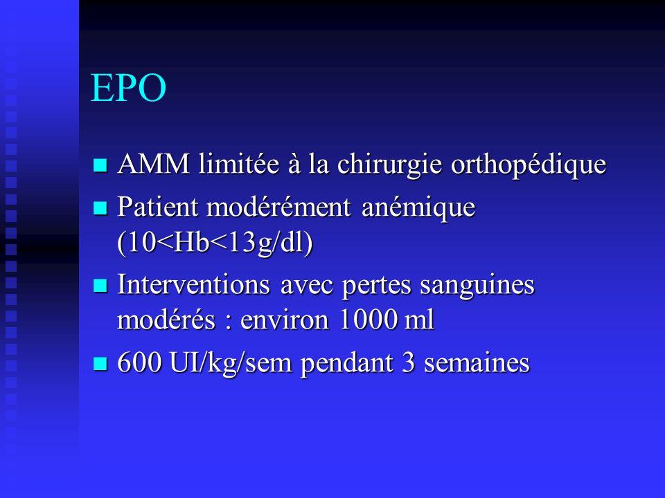 EPO AMM limitée à la chirurgie orthopédique