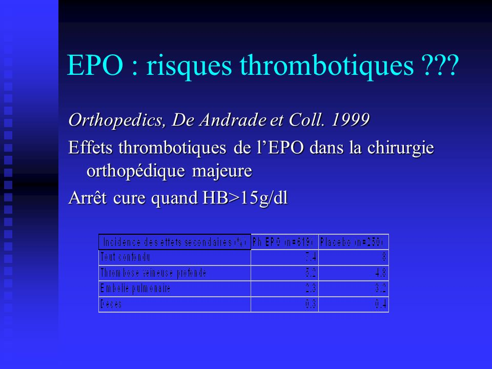 EPO : risques thrombotiques