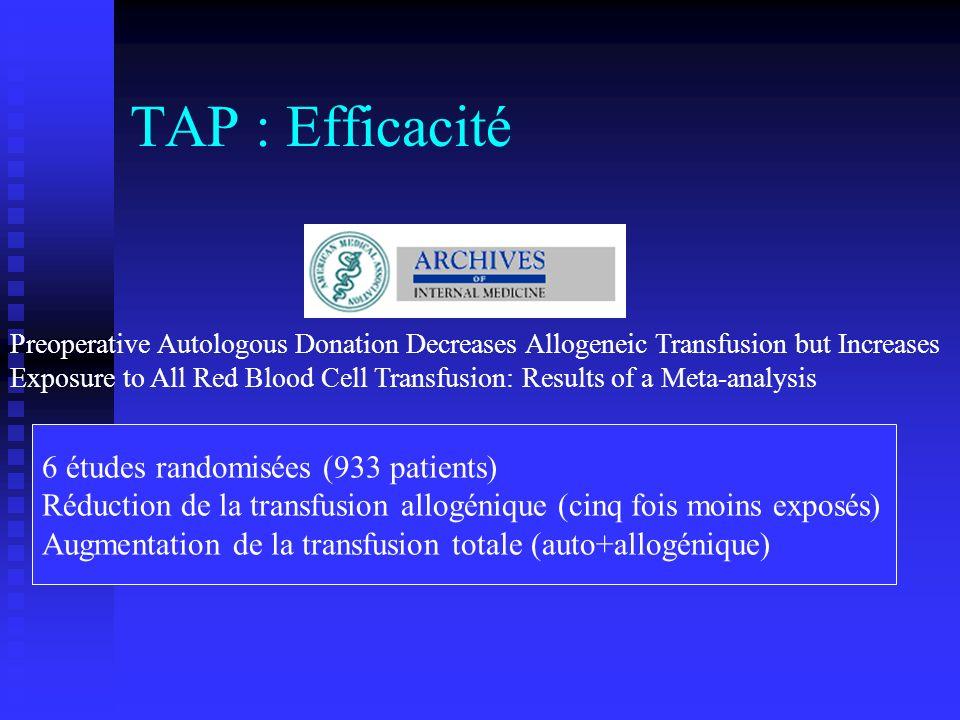 TAP : Efficacité 6 études randomisées (933 patients)