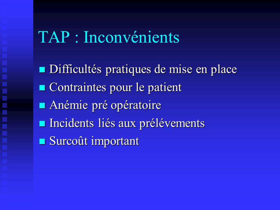 TAP : Inconvénients Difficultés pratiques de mise en place