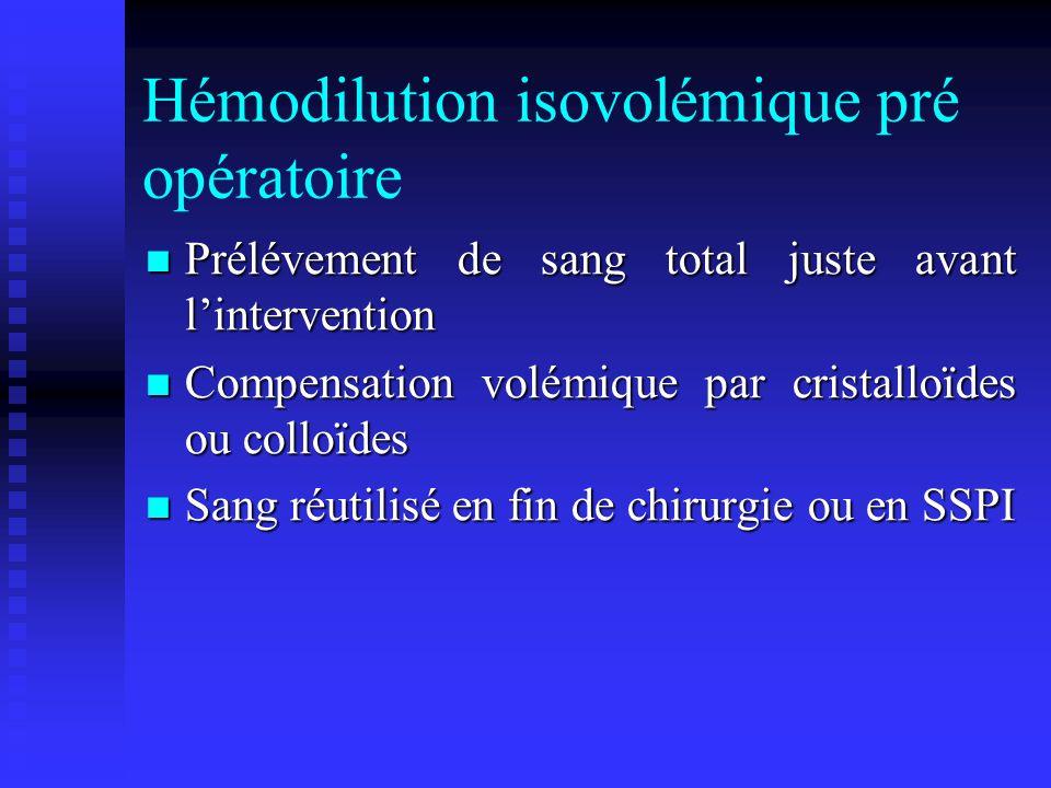 Hémodilution isovolémique pré opératoire
