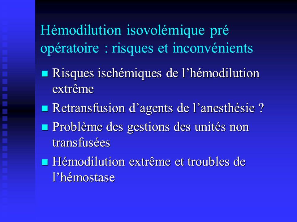 Hémodilution isovolémique pré opératoire : risques et inconvénients