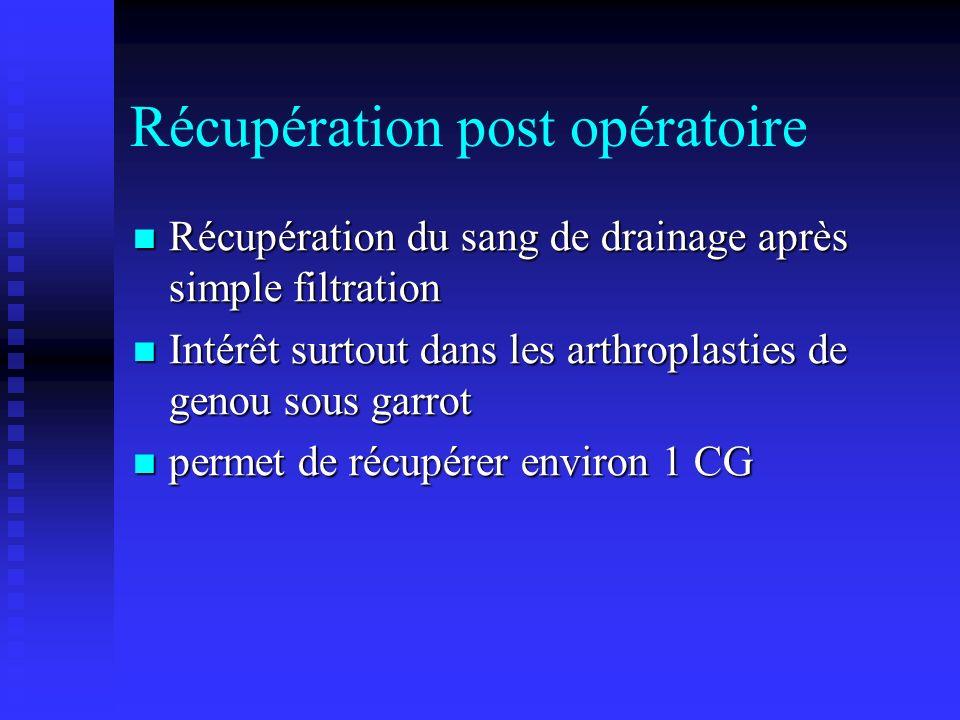 Récupération post opératoire