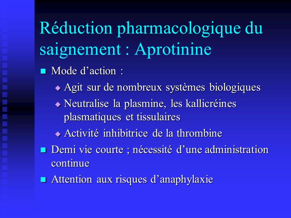 Réduction pharmacologique du saignement : Aprotinine