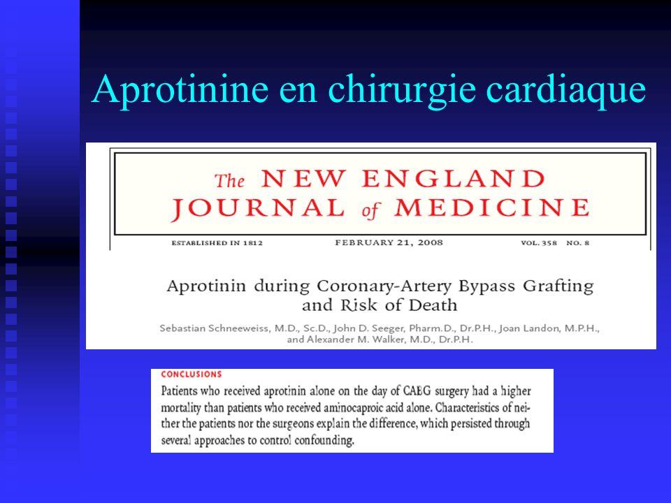 Aprotinine en chirurgie cardiaque