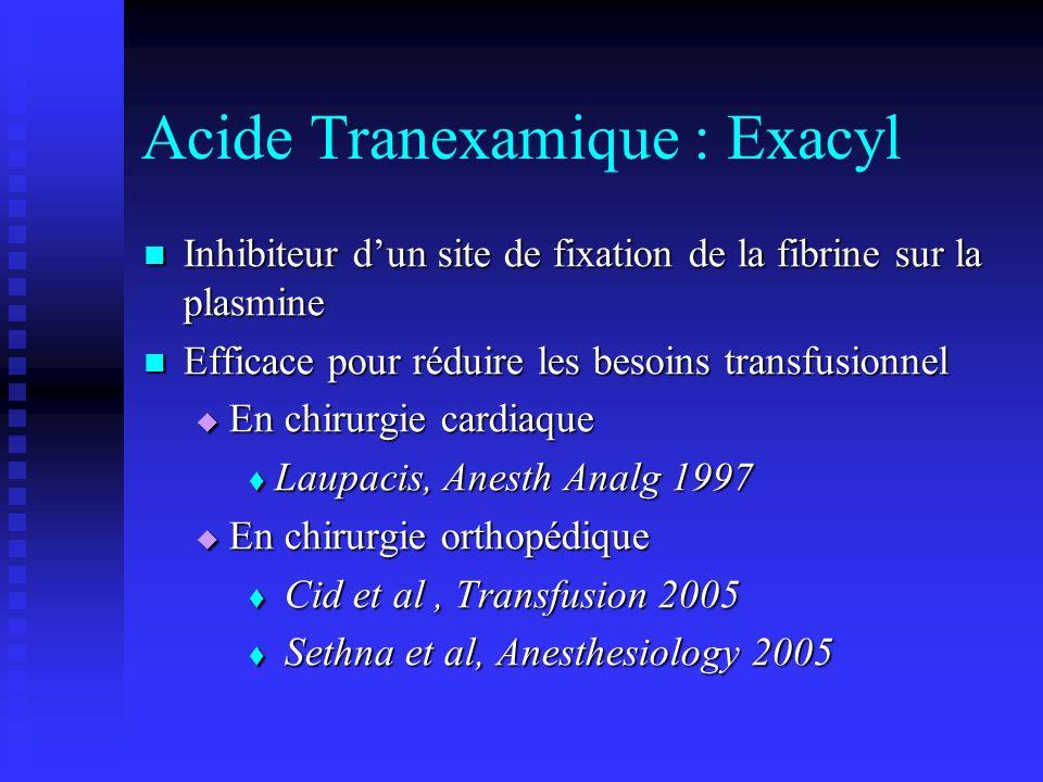 Acide Tranexamique : Exacyl