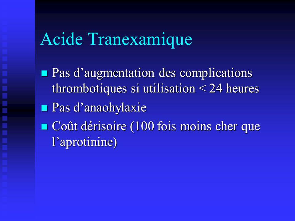 Acide Tranexamique Pas d'augmentation des complications thrombotiques si utilisation < 24 heures. Pas d'anaohylaxie.