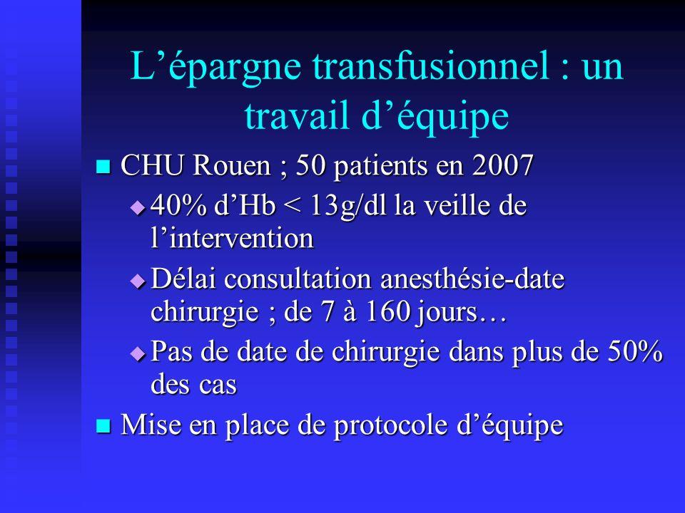 L'épargne transfusionnel : un travail d'équipe