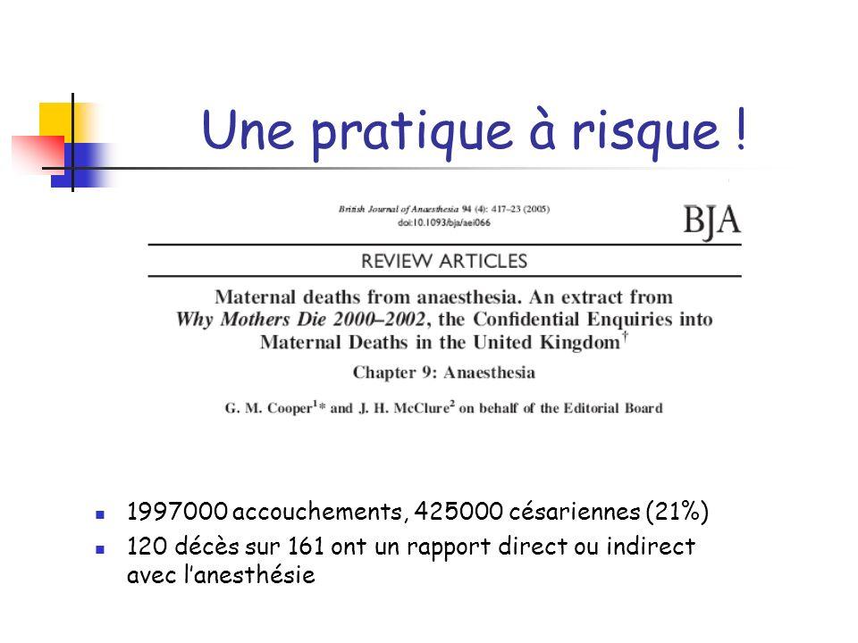 Une pratique à risque !1997000 accouchements, 425000 césariennes (21%) 120 décès sur 161 ont un rapport direct ou indirect avec l'anesthésie.