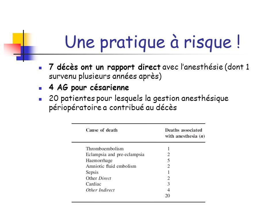 Une pratique à risque !7 décès ont un rapport direct avec l'anesthésie (dont 1 survenu plusieurs années après)
