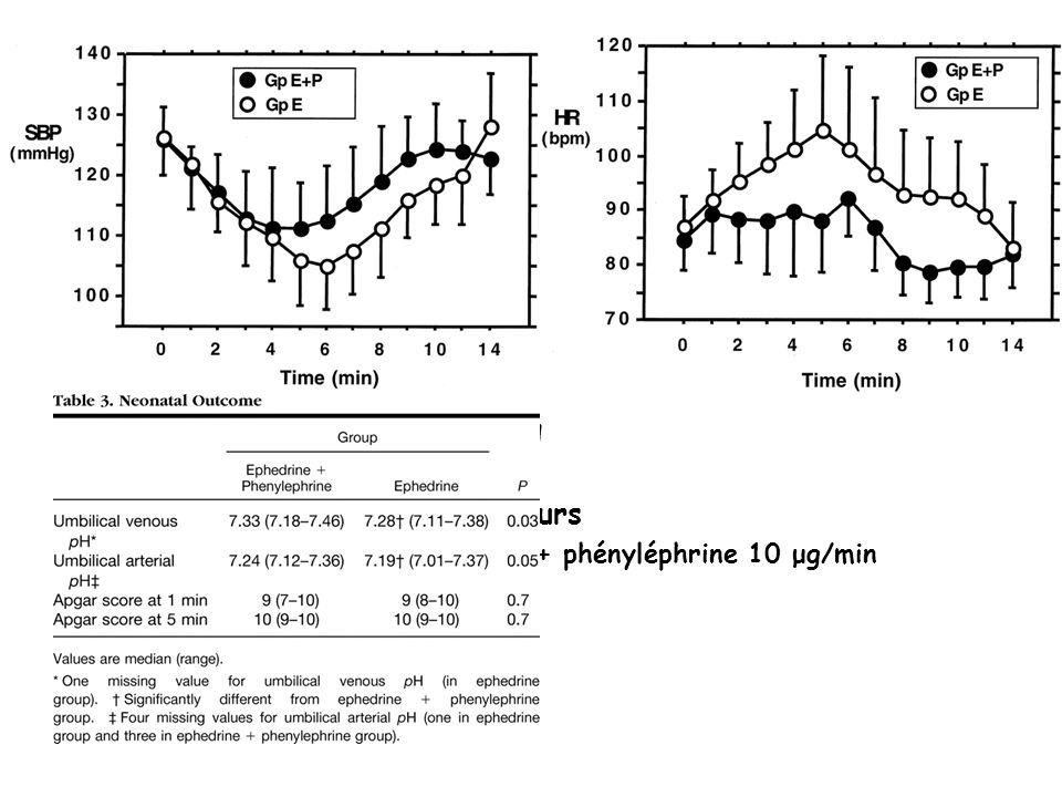 Rachianesthésie : prévention hypoTA éphédrine ET phényléphrine