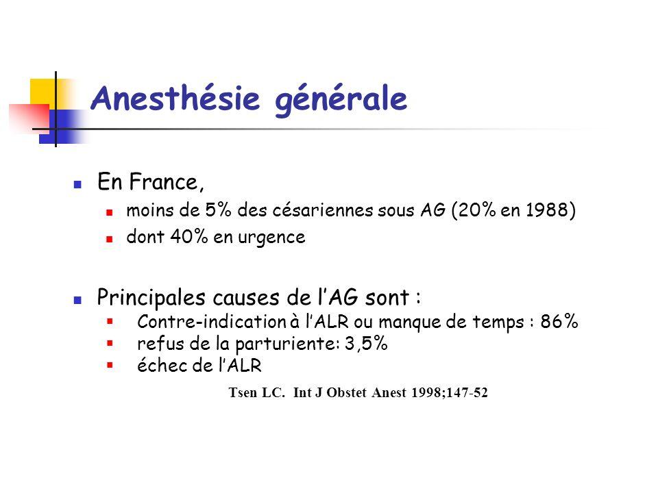Tsen LC. Int J Obstet Anest 1998;147-52