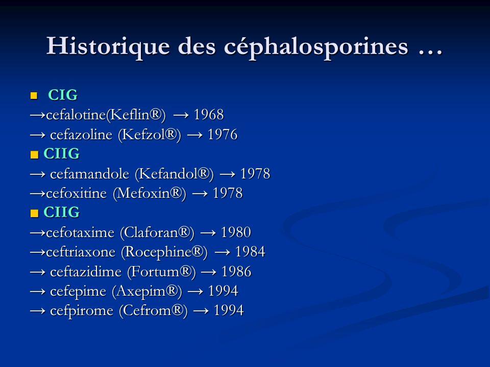 Historique des céphalosporines …