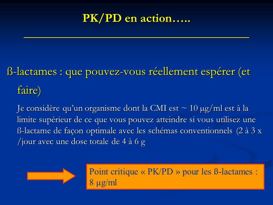 PK/PD en action….. _____________________________________