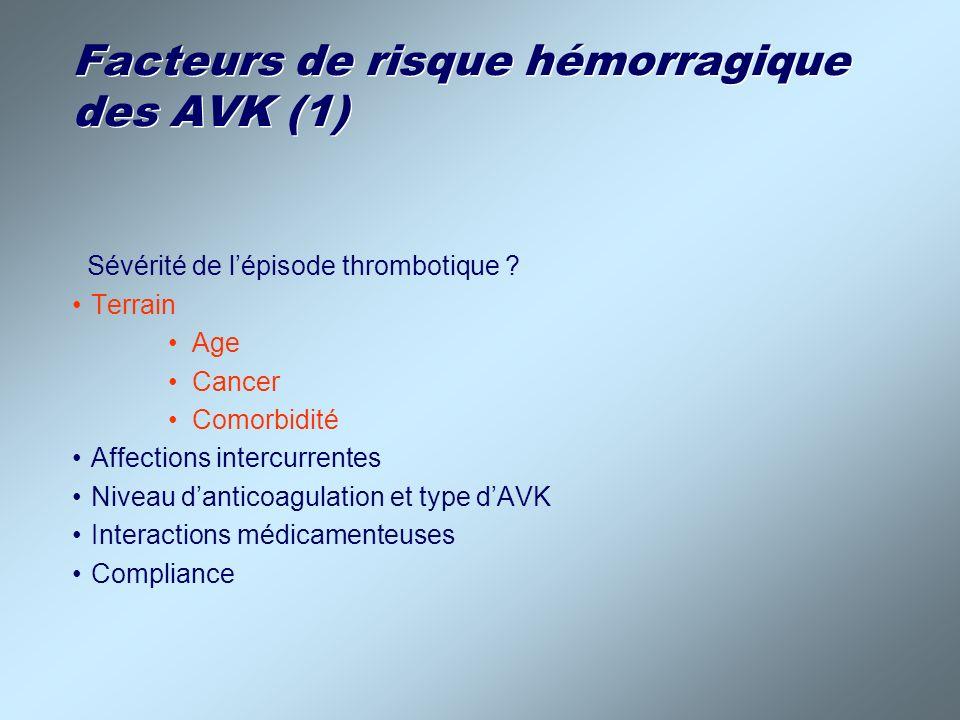 Facteurs de risque hémorragique des AVK (1)