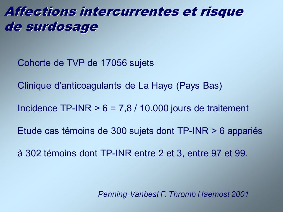 Affections intercurrentes et risque de surdosage