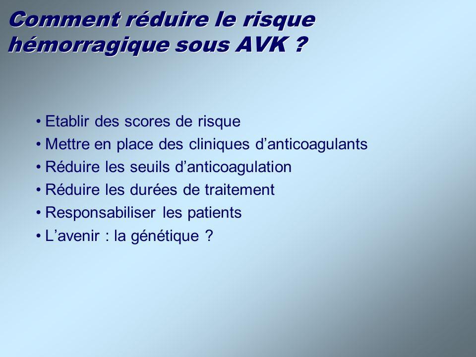 Comment réduire le risque hémorragique sous AVK