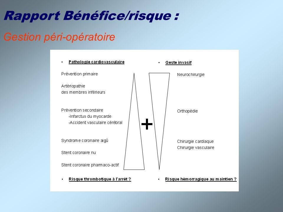 Rapport Bénéfice/risque :