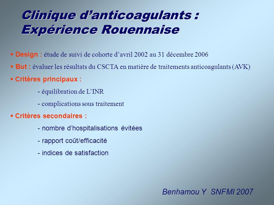 Clinique d'anticoagulants : Expérience Rouennaise