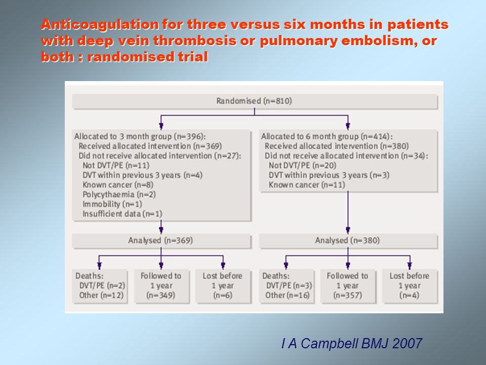 Anticoagulation for three versus six months in patients with deep vein thrombosis or pulmonary embolism, or both : randomised trial