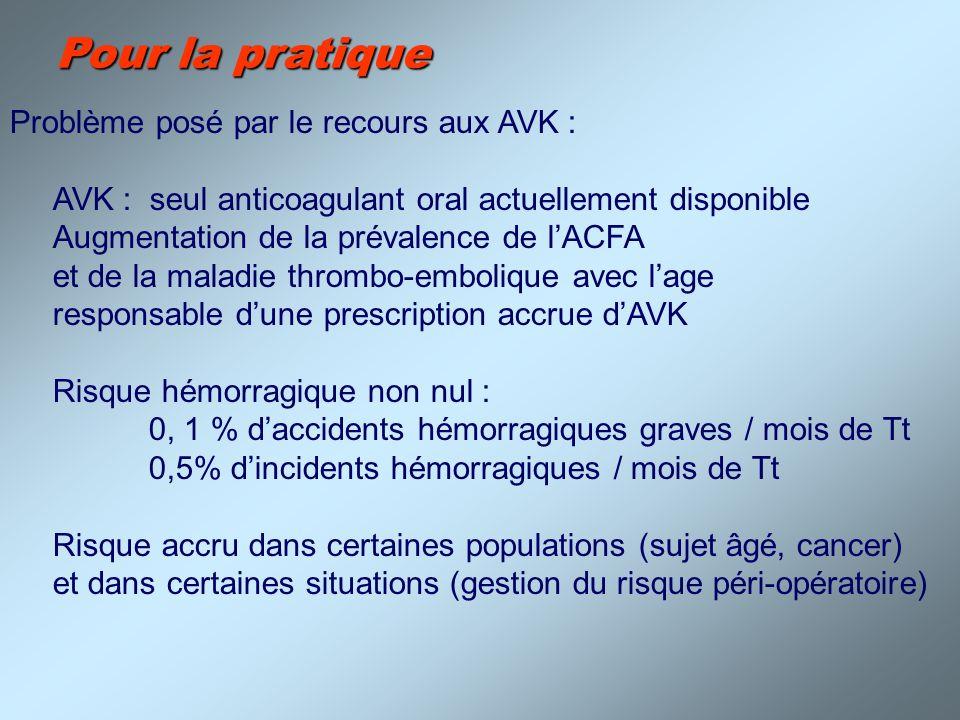 Pour la pratique Problème posé par le recours aux AVK :