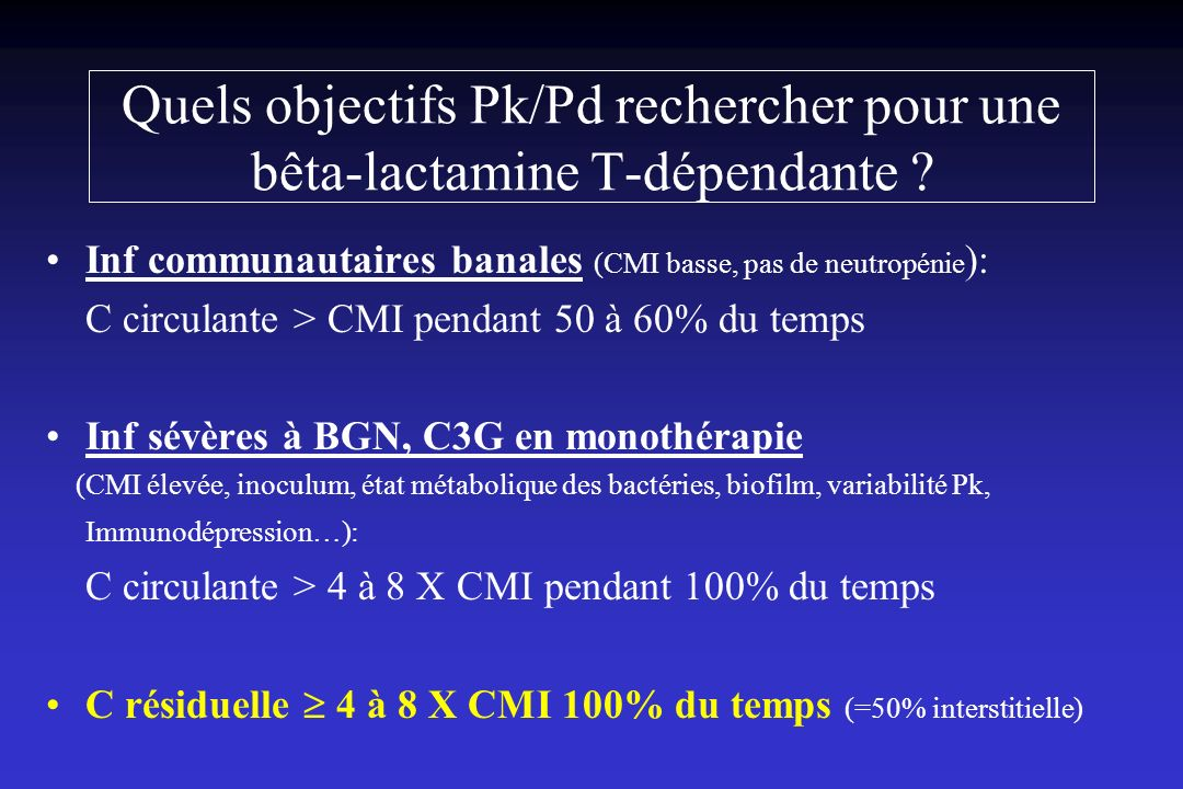 Quels objectifs Pk/Pd rechercher pour une bêta-lactamine T-dépendante