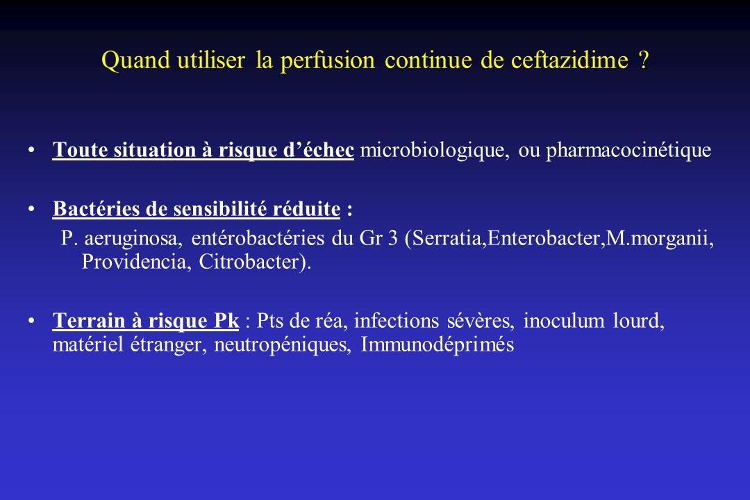 Quand utiliser la perfusion continue de ceftazidime