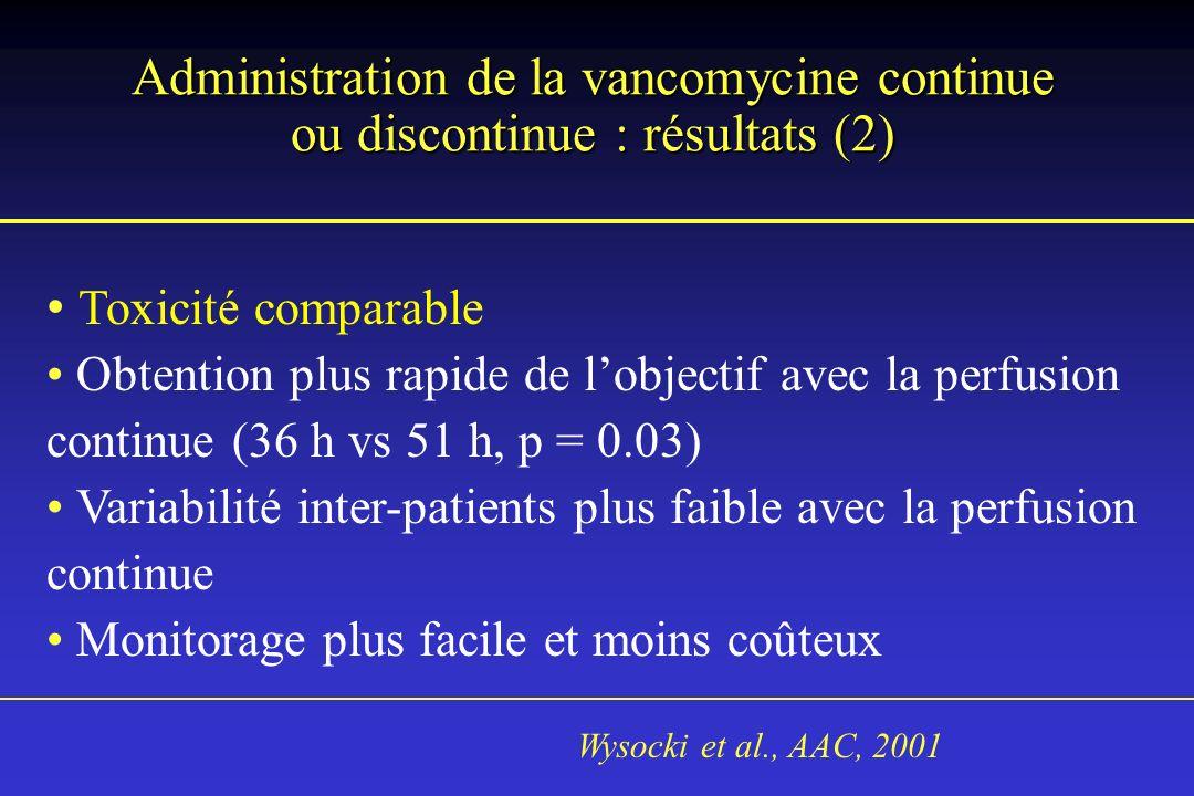 Administration de la vancomycine continue ou discontinue : résultats (2)