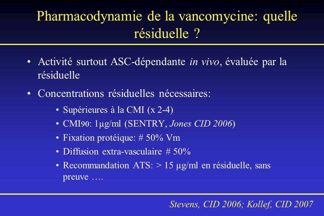Pharmacodynamie de la vancomycine: quelle résiduelle
