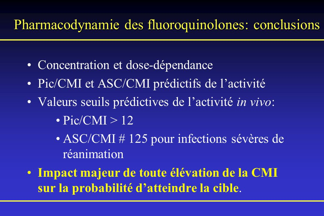 Pharmacodynamie des fluoroquinolones: conclusions