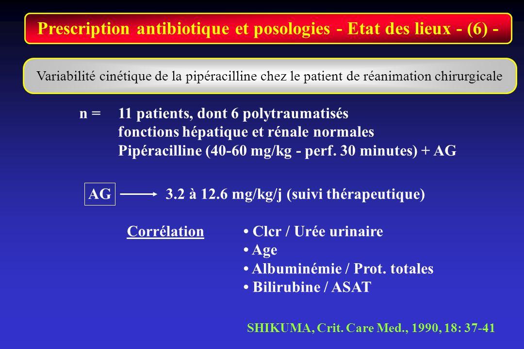 Prescription antibiotique et posologies - Etat des lieux - (6) -