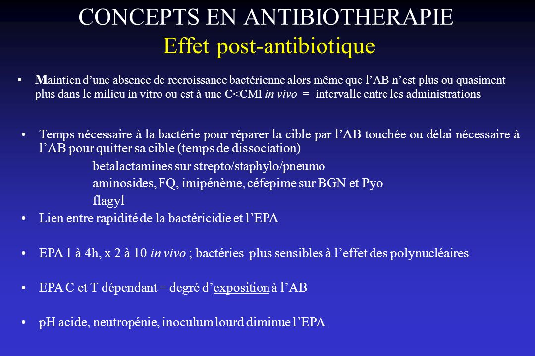 CONCEPTS EN ANTIBIOTHERAPIE Effet post-antibiotique